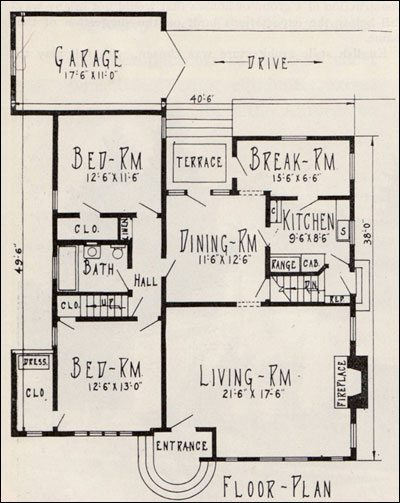 Typical american house layout